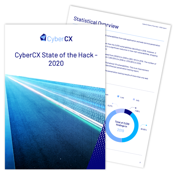 CyberCX-State-of-the-Hack-2020